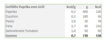 ED-Gef-ullte-Paprika-vom-Grill