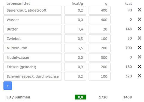 ED_Sauerkraut-mit-Nudeln-Erbsen-und-Speck_480