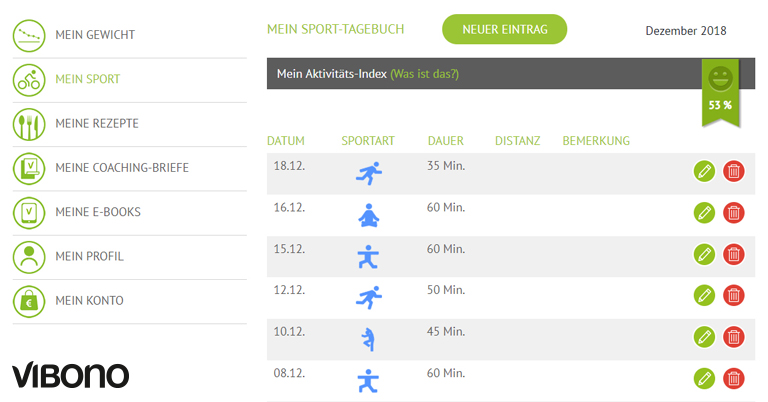 MyVibono: Sport-Tagebuch mit Motivations-Index