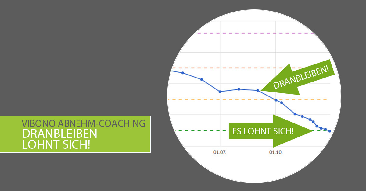 Coaching-Kurs Dranbleiben lohnt sich